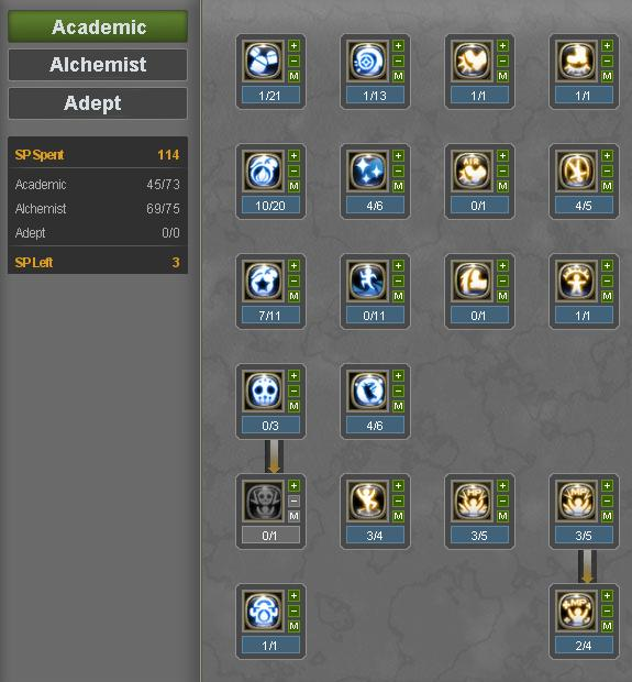 Dragon nest tinkerer alchemist build