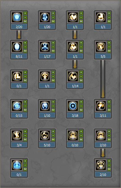 dragon nest cleric skill tree