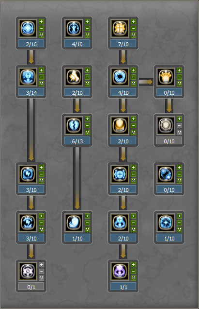 dragon nest paladin-skill-tree