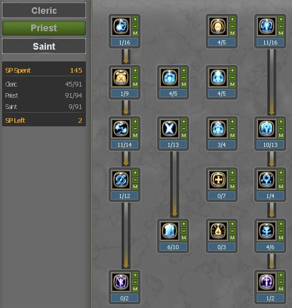 dragon nest priest skill build