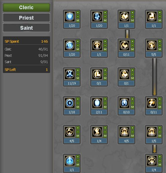 dragon nest cleric dps build