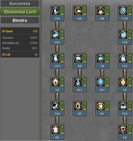 dragon nest indonesia elemental lord build