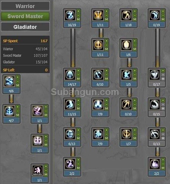 Dragon nest Indonesia Gladiator build lv 60