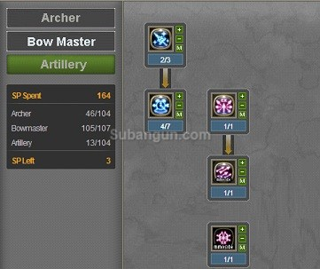 Dragon nest indonesia Artilery skill Build