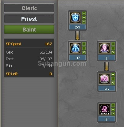 Dragon nest indonesia dps saint build