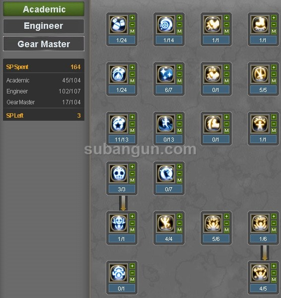 skill build tinkerer dragon nest indonesia