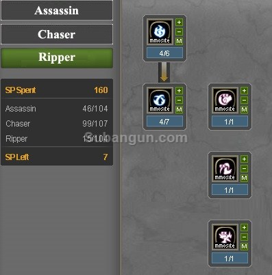 dragon nest indonesia  ripper skill build