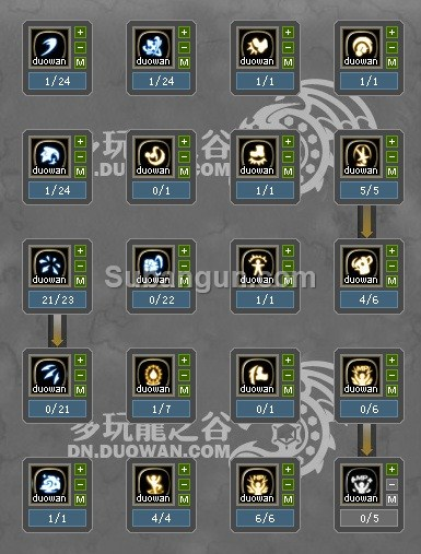 Dragon Nest Indonesia Lv 70 Assassin Build