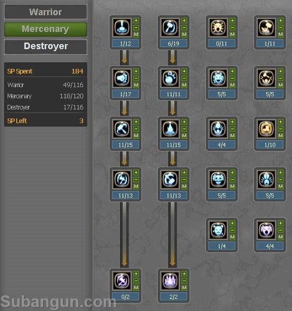 Dragon Nest Indonesia lv 70 mercenary destroyer build
