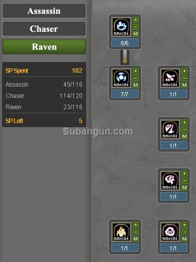 Dragon nest indonesia raven Build