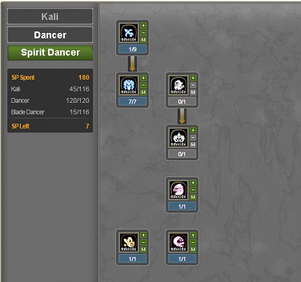 dragon nest spirit dancer skill build